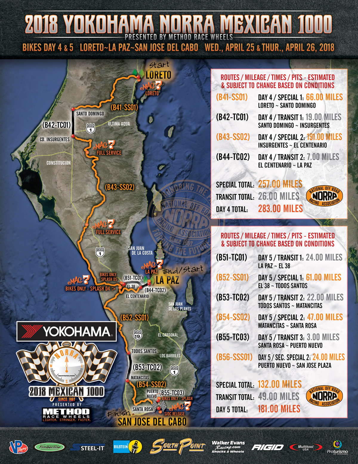 Bikes Day 4 and 5 full course map